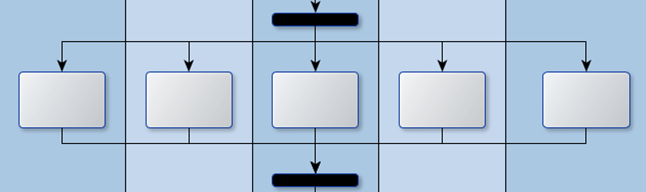 Drawing Lines In Yed : How to draw parallel process in uml notation swimlanes