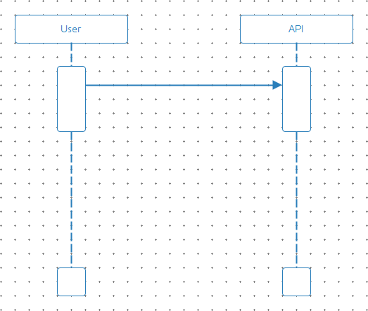Drawing Lines In Yed : Lock lines on uml sequence diagrams yed q a