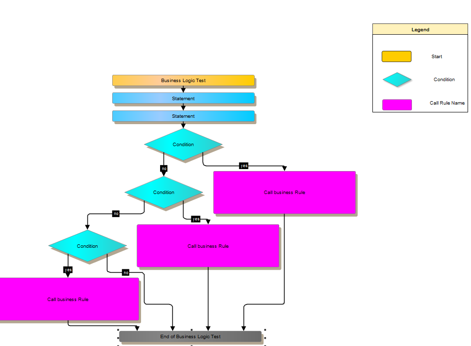 How To Integrate Legend In Graphml Flowchart Diagram Yed Qa