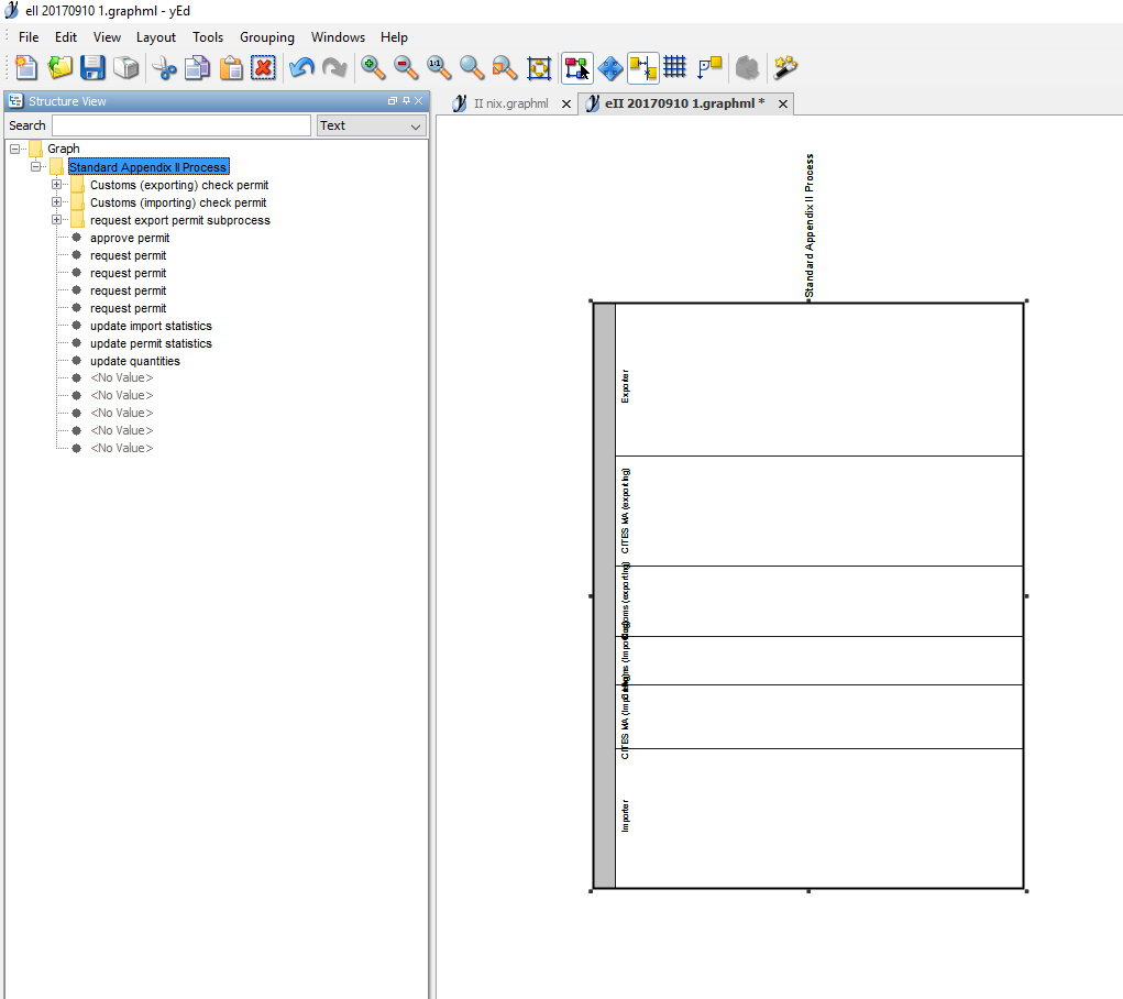 Cant see the processes in the bpmn swimlanes yed qa swimlane ccuart Images